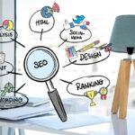 Posizionarsi nei motori di ricerca, l'importanza della visibilità sul web